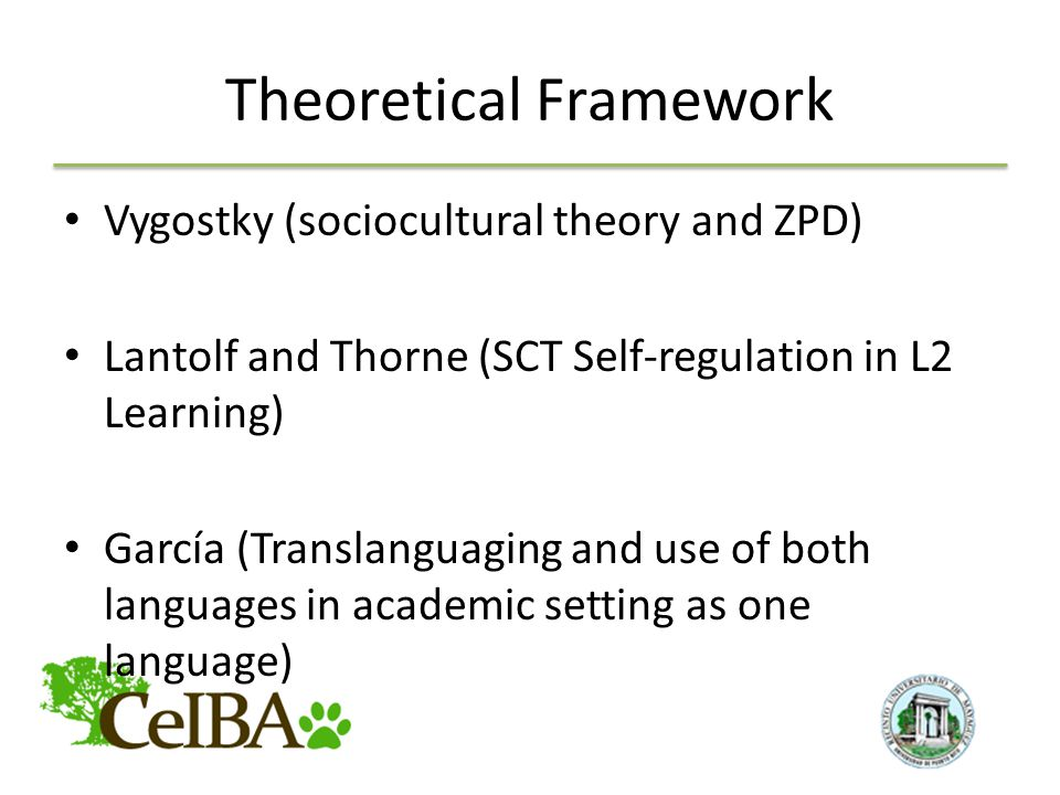 Theoretical Framework Vygostky (sociocultural theory and ZPD) Lantolf and Thorne (SCT Self-regulation in L2 Learning) García (Translanguaging and use of both languages in academic setting as one language)