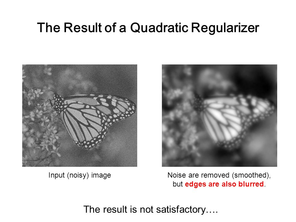 The Result of a Quadratic Regularizer Input (noisy) image Noise are removed (smoothed), but edges are also blurred. The result is not satisfactory….