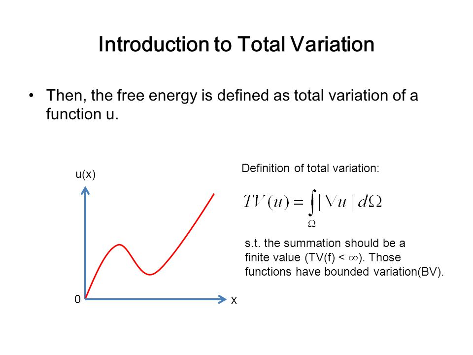 Introduction to Total Variation Then, the free energy is defined as total variation of a function u. x u(x) 0 Definition of total variation: