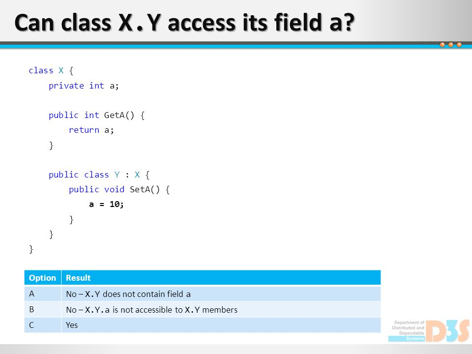 Can class X.Y access its field a .