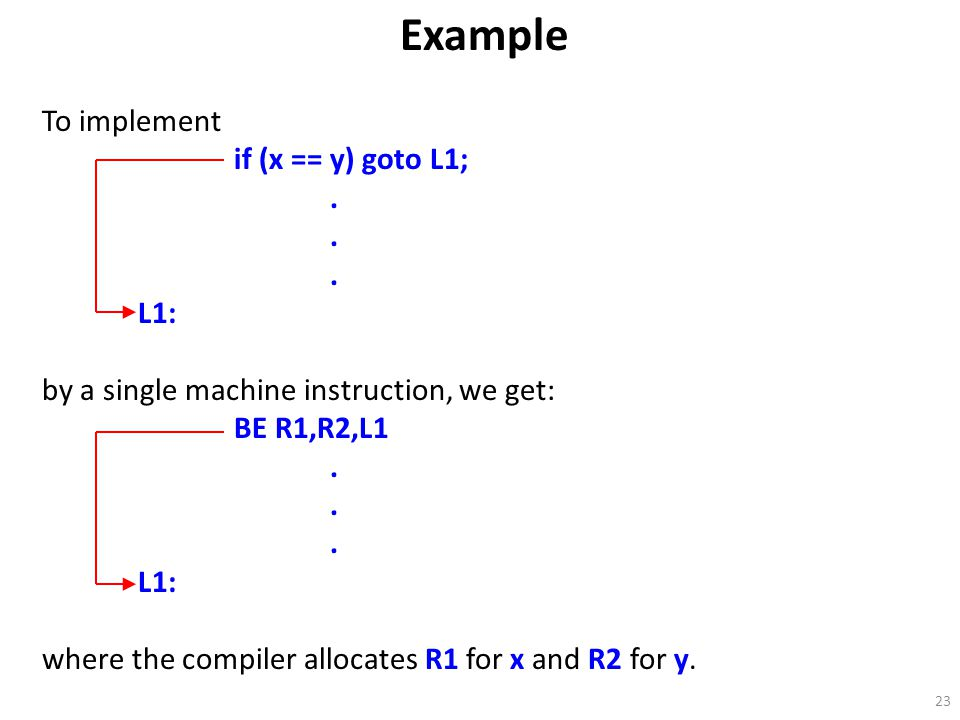 23 Example To implement if (x == y) goto L1;. L1: by a single machine instruction, we get: BE R1,R2,L1. L1: where the compiler allocates R1 for x and