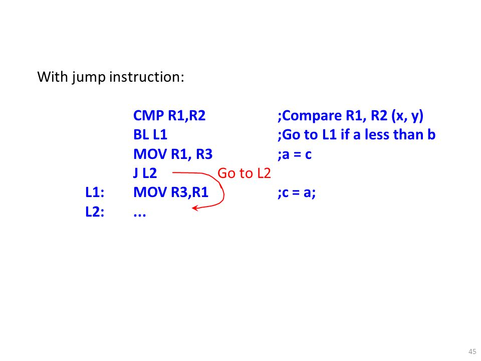 With jump instruction: CMP R1,R2;Compare R1, R2 (x, y) BL L1;Go to L1 if a less than b MOV R1, R3;a = c J L2 L1:MOV R3,R1;c = a; L2:... 45 Go to L2