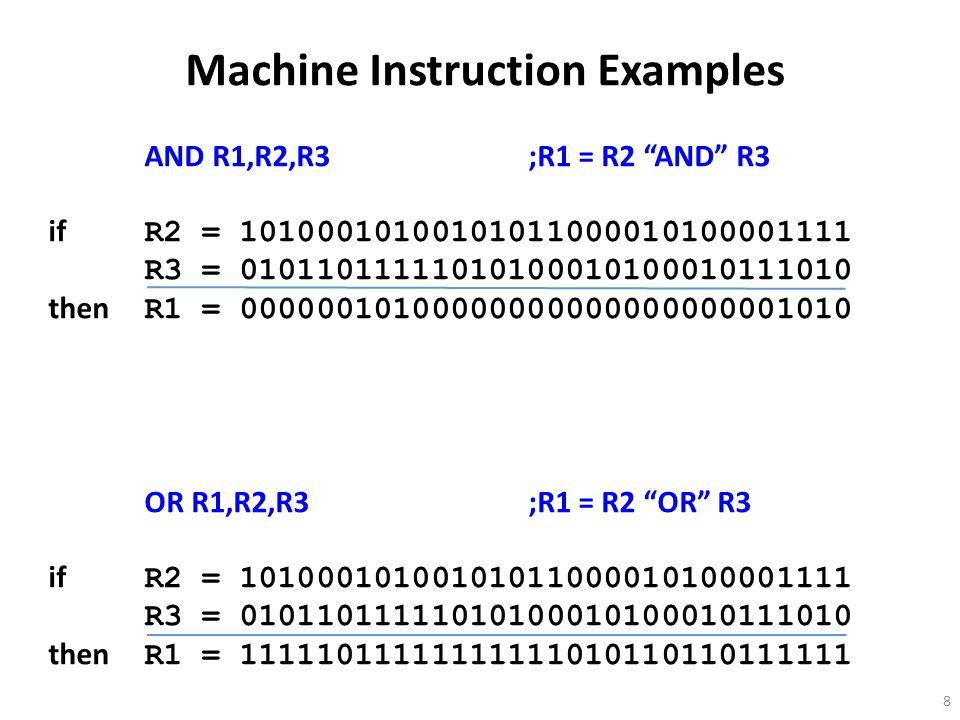 19 i.e.translate if ((x != y) && (z < 0)) { a = b + 5; b = b + 1; }...