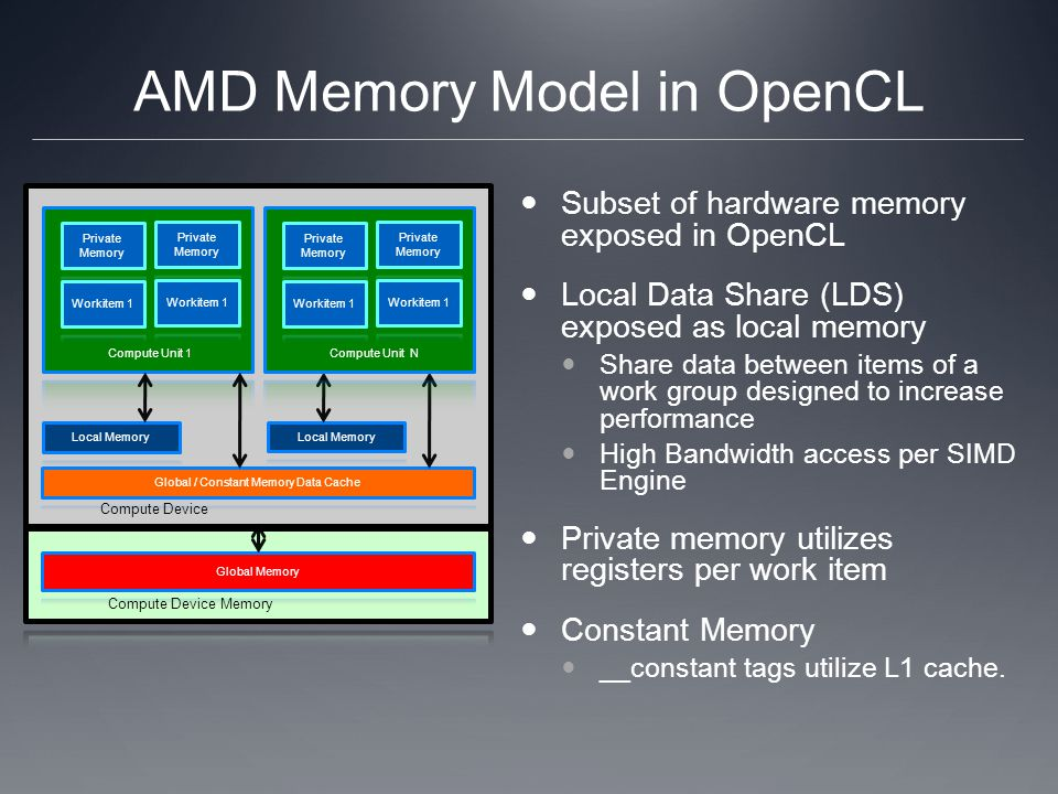 AMD Memory Model in OpenCL Subset of hardware memory exposed in OpenCL Local Data Share (LDS) exposed as local memory Share data between items of a work group designed to increase performance High Bandwidth access per SIMD Engine Private memory utilizes registers per work item Constant Memory __constant tags utilize L1 cache.