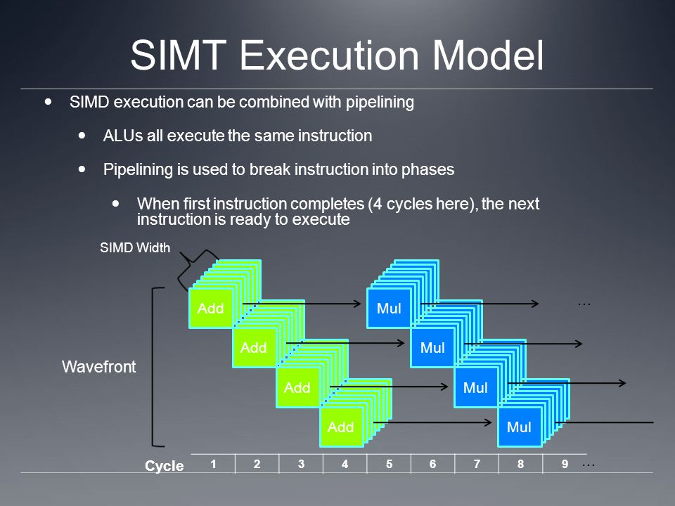 SIMT Execution Model 123456789 Add Mul … Wavefront … Cycle SIMD Width SIMD execution can be combined with pipelining ALUs all execute the same instruction Pipelining is used to break instruction into phases When first instruction completes (4 cycles here), the next instruction is ready to execute