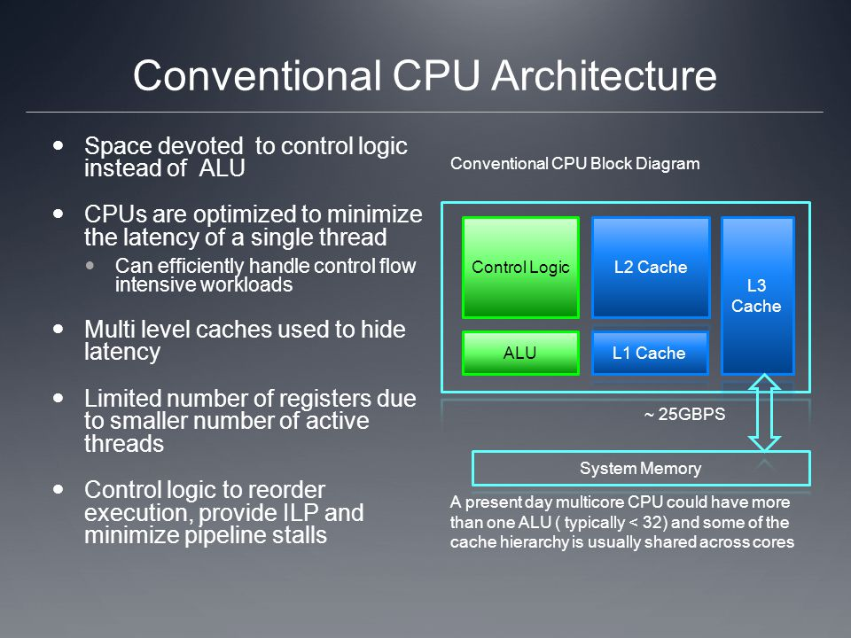 Modern GPGPU Architecture Generic many core GPU Less space devoted to control logic and caches Large register files to support multiple thread contexts Low latency hardware managed thread switching Large number of ALU per core with small user managed cache per core Memory bus optimized for bandwidth ~150 GBPS bandwidth allows us to service a large number of ALUs simultaneously High Bandwidth bus to ALUs Simple ALUs Cache