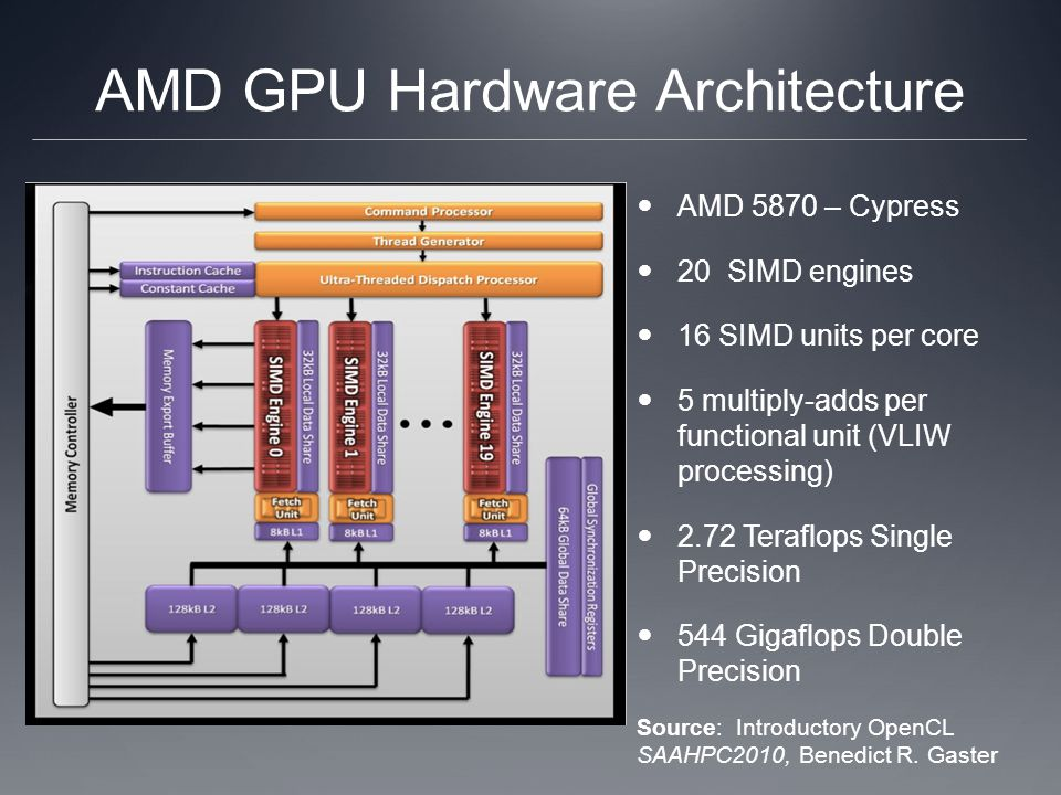 AMD GPU Hardware Architecture AMD 5870 – Cypress 20 SIMD engines 16 SIMD units per core 5 multiply-adds per functional unit (VLIW processing) 2.72 Teraflops Single Precision 544 Gigaflops Double Precision Source: Introductory OpenCL SAAHPC2010, Benedict R.