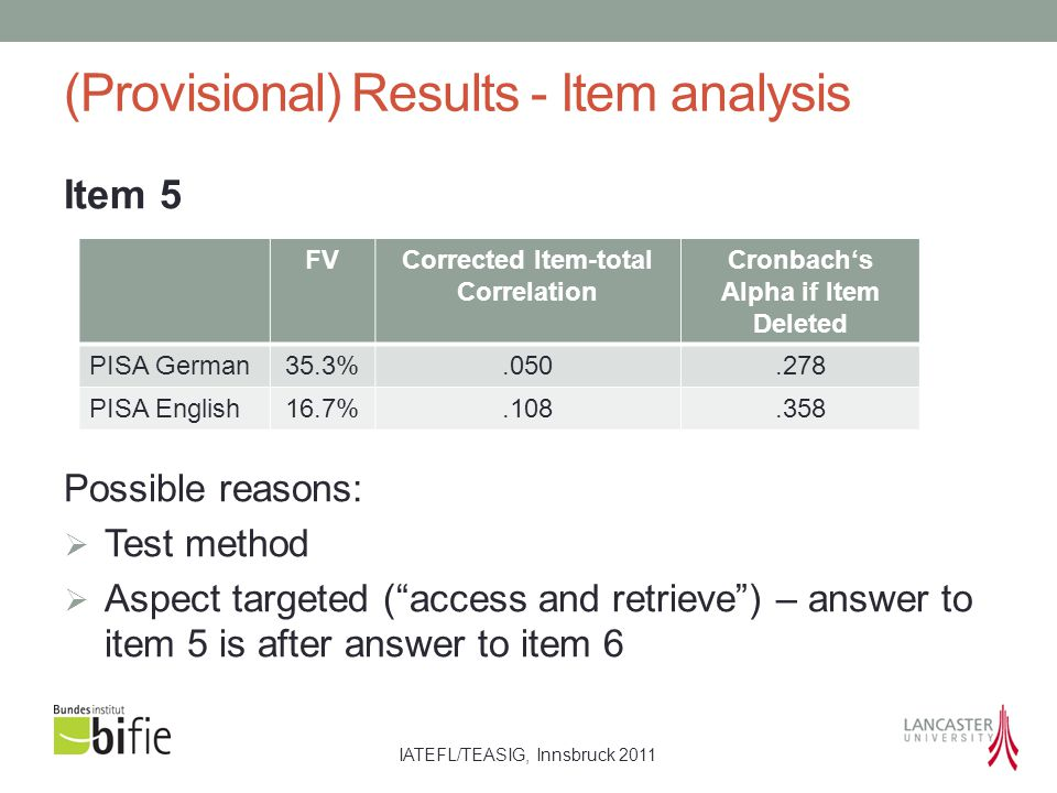"IATEFL/TEASIG, Innsbruck 2011 (Provisional) Results - Item analysis Item 5 Possible reasons:  Test method  Aspect targeted (""access and retrieve"") –"