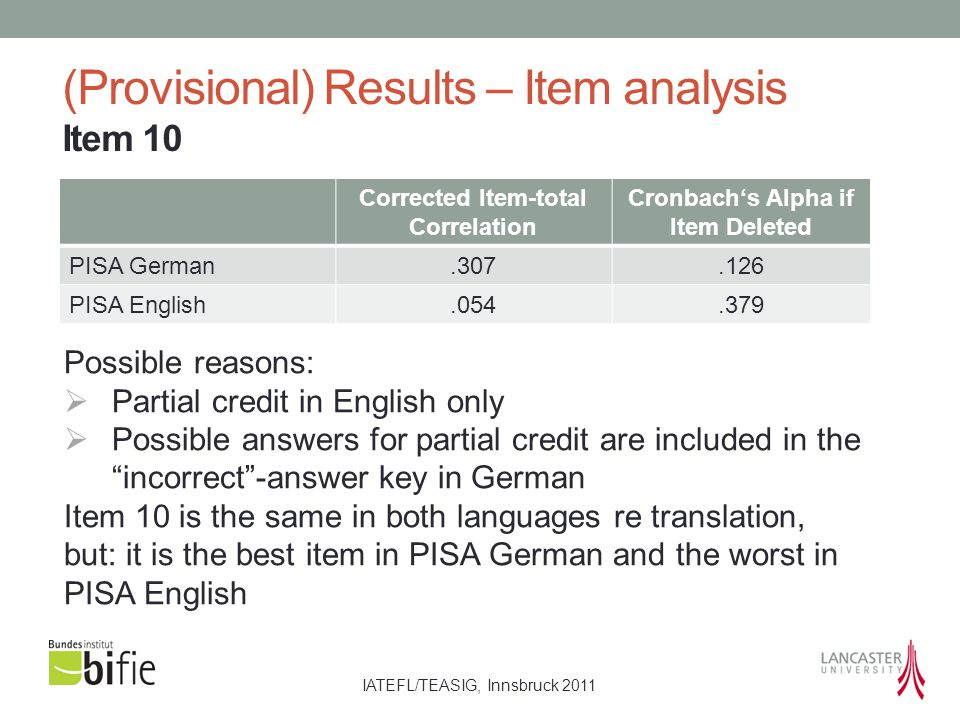 IATEFL/TEASIG, Innsbruck 2011 (Provisional) Results – Item analysis Item 10 Corrected Item-total Correlation Cronbach's Alpha if Item Deleted PISA German.307.126 PISA English.054.379 Possible reasons:  Partial credit in English only  Possible answers for partial credit are included in the incorrect -answer key in German Item 10 is the same in both languages re translation, but: it is the best item in PISA German and the worst in PISA English