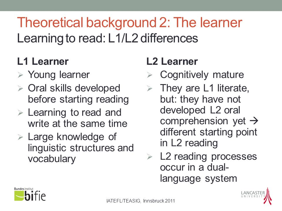 IATEFL/TEASIG, Innsbruck 2011 Theoretical background 2: The learner Learning to read: L1/L2 differences L1 Learner  Young learner  Oral skills devel