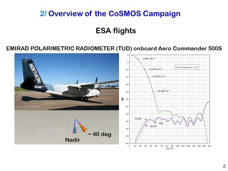 6 2/ Overview of the CoSMOS Campaign ESA flights EMIRAD POLARIMETRIC RADIOMETER (TUD) onboard Aero Commander 500S Nadir ~ 40 deg