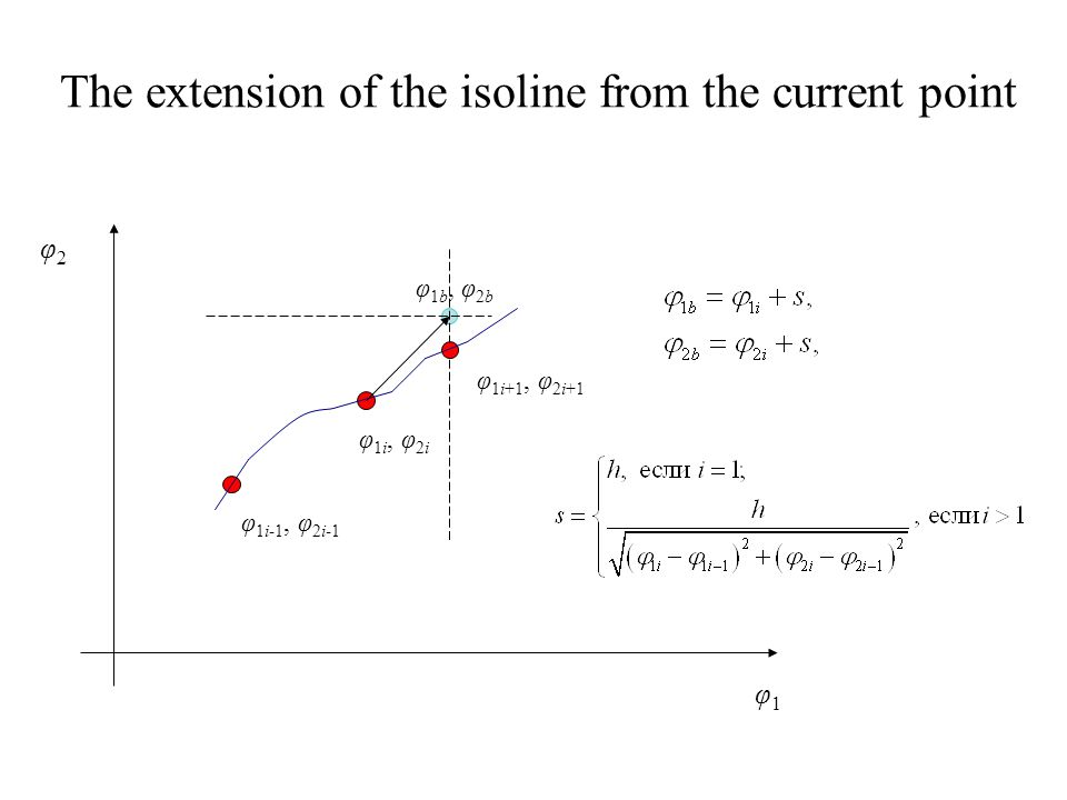 The extension of the isoline from the current point φ 1i, φ 2i φ 1i+1, φ 2i+1 φ 1i-1, φ 2i-1 φ 1b, φ 2b φ1φ1 φ2φ2