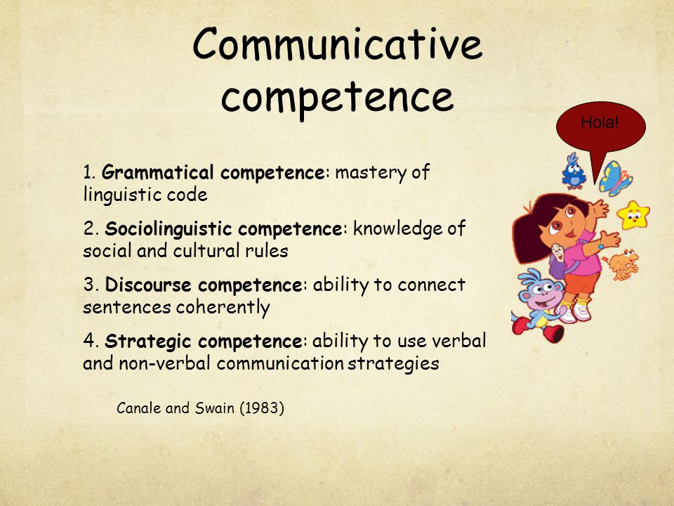 Communicative competence Hola! 1. Grammatical competence: mastery of linguistic code 2. Sociolinguistic competence: knowledge of social and cultural r