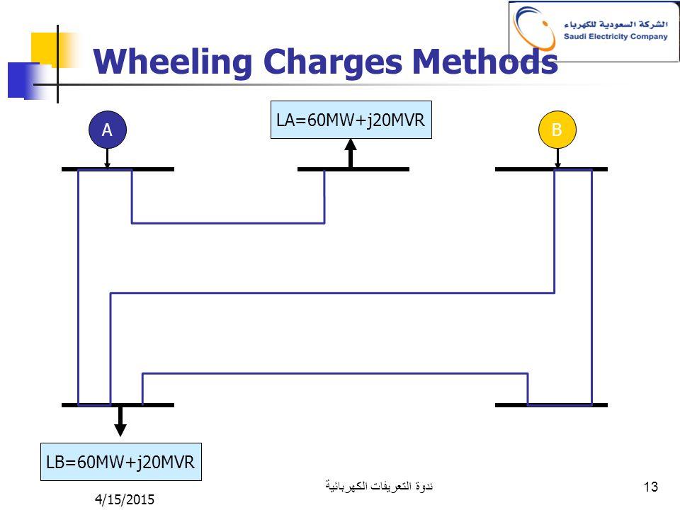4/15/2015 ندوة التعريفات الكهربائية 13 Wheeling Charges Methods AB LB=60MW+j20MVR LA=60MW+j20MVR
