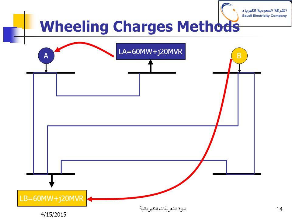 4/15/2015 ندوة التعريفات الكهربائية 14 Wheeling Charges Methods AB LB=60MW+j20MVR LA=60MW+j20MVR