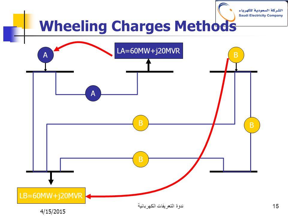 4/15/2015 ندوة التعريفات الكهربائية 15 Wheeling Charges Methods AB LB=60MW+j20MVR LA=60MW+j20MVR A B B B