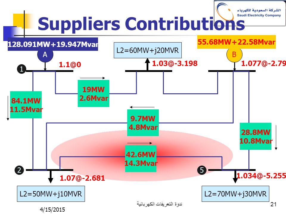 4/15/2015 ندوة التعريفات الكهربائية 21 Suppliers Contributions AB L2=50MW+j10MVR L2=70MW+j30MVR L2=60MW+j20MVR 1.1@0 1.07@-2.681 1.03@-3.1981.077@-2.7