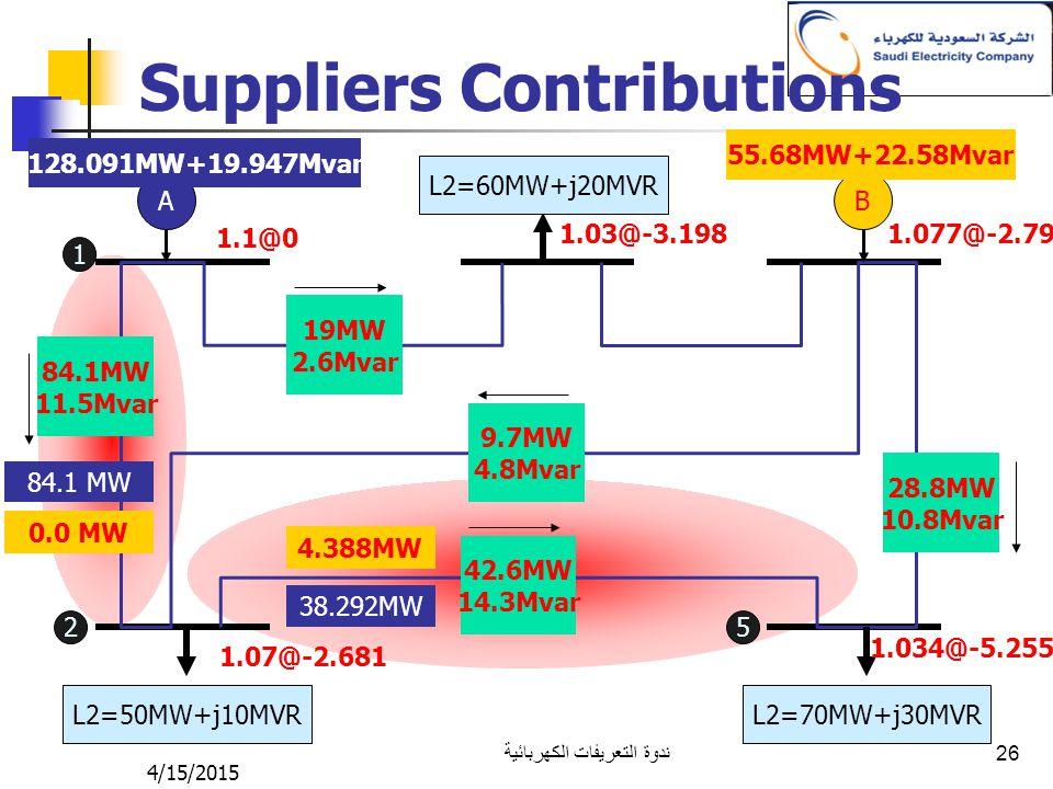4/15/2015 ندوة التعريفات الكهربائية 26 Suppliers Contributions AB L2=50MW+j10MVR L2=70MW+j30MVR L2=60MW+j20MVR 1.1@0 1.07@-2.681 1.03@-3.1981.077@-2.7