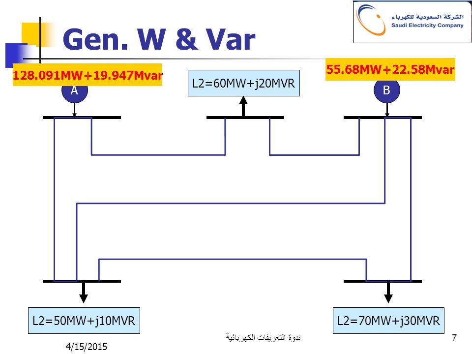 4/15/2015 ندوة التعريفات الكهربائية 7 Gen. W & Var AB L2=50MW+j10MVR L2=70MW+j30MVR L2=60MW+j20MVR 128.091MW+19.947Mvar 55.68MW+22.58Mvar