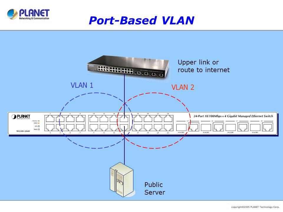 Port-Based VLAN VLAN 1 VLAN 2 Upper link or route to internet Public Server