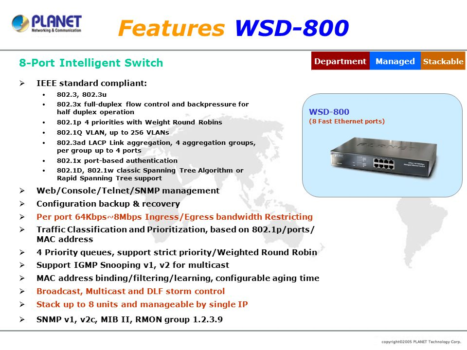 Features WSW-2401A 24 + 1 Fiber Intelligent Switch  IEEE standard compliant: 802.3, 802.3u 802.3x full-duplex flow control and backpressure for half duplex operation 802.1p 4 priorities with Weight Round Robins 802.1Q VLAN, up to 256 VLANs 802.3ad LACP Link aggregation, 12 aggregation groups, per group up to 8 ports 802.1x port-based authentication 802.1D, 802.1w classic Spanning Tree Algorithm or Rapid Spanning Tree support  1-Port 100Base Fiber Slot interface for fiber extension  Web/Console/Telnet/SNMP management  Configuration backup & recovery  Per port 64Kbps~8Mbps Ingress/Egress bandwidth Restricting  Traffic Classification and Prioritization, based on 802.1p/ports/MAC address  4 Priority queues, support strict priority/Weighted Round Robin  Support IGMP Snooping v1, v2 for multicast  MAC address binding/filtering/learning, configurable aging time  Broadcast, Multicast and DLF storm control  Stack up to 8 units and manageable by single IP  SNMP v1, v2c, MIB II, RMON group 1.2.3.9 WSW-2401A (24 Fast Ethernet ports + 1 100Base Fiber) DepartmentManaged Stackable Available Module: WSW-A1SC 1 port 100Base-FX (SC.