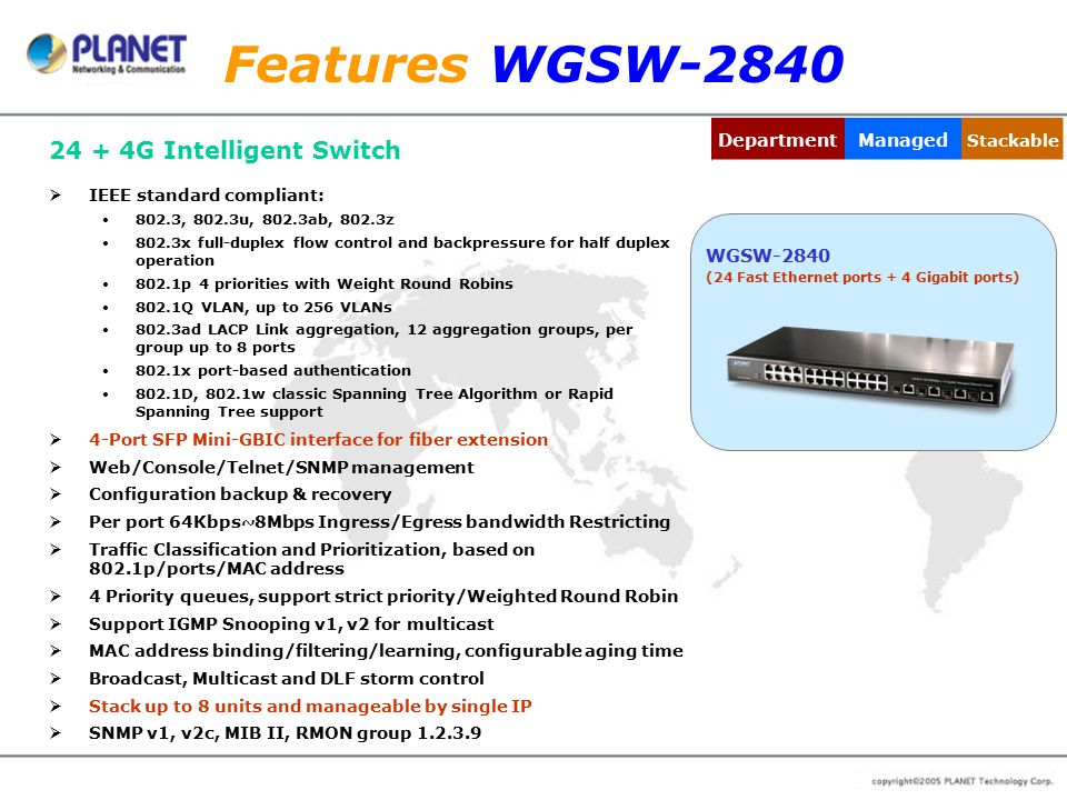 Features WGSW-5240 48 + 4G Intelligent Stackable Switch  IEEE standard compliant: 802.3, 802.3u, 802.3ab, 802.3z 802.3x full-duplex flow control and backpressure for half duplex operation 802.1p 4 priorities with Weight Round Robins 802.1Q VLAN, up to 256 VLANs 802.3ad LACP Link aggregation, 12 aggregation groups, per group up to 8 ports 802.1x port-based authentication 802.1D, 802.1w classic Spanning Tree Algorithm or Rapid Spanning Tree support  4-Port SFP Mini-GBIC interface  Web/Console/Telnet/SNMP management  Configuration backup & recovery  Per port 64Kbps~8Mbps Ingress/Egress bandwidth Restricting  Traffic Classification and Prioritization, based on 802.1p/ports/MAC address  4 Priority queues, support strict priority/Weighted Round Robin  Support IGMP Snooping v1, v2 for multicast  MAC address binding/filtering/learning, configurable aging time  Broadcast, Multicast and DLF storm control  Stack up to 8 units and manageable by single IP  SNMP v1, v2c, MIB II, RMON group 1.2.3.9 WGSW-5240 (48 Fast Ethernet ports + 4 Gigabit ports) DepartmentManaged Stackable