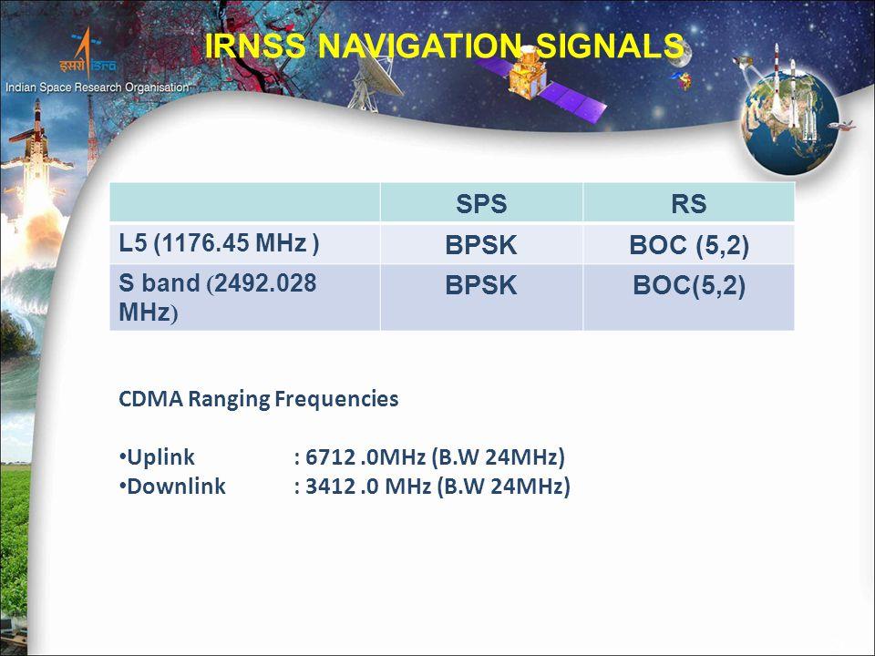 IRNSS NAVIGATION SIGNALS SPSRS L5 (1176.45 MHz ) BPSKBOC (5,2) S band (2492.028 MHz) BPSKBOC(5,2) CDMA Ranging Frequencies Uplink: 6712.0MHz (B.W 24MHz) Downlink: 3412.0 MHz (B.W 24MHz) 21