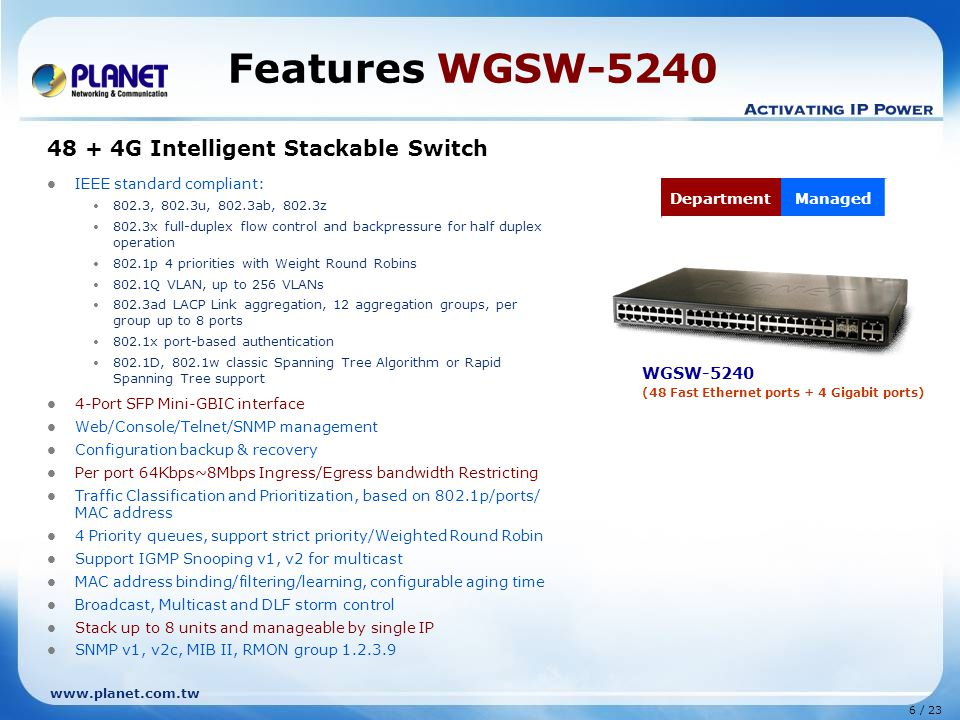 www.planet.com.tw 6 / 23 Features WGSW-5240 48 + 4G Intelligent Stackable Switch IEEE standard compliant: 802.3, 802.3u, 802.3ab, 802.3z 802.3x full-duplex flow control and backpressure for half duplex operation 802.1p 4 priorities with Weight Round Robins 802.1Q VLAN, up to 256 VLANs 802.3ad LACP Link aggregation, 12 aggregation groups, per group up to 8 ports 802.1x port-based authentication 802.1D, 802.1w classic Spanning Tree Algorithm or Rapid Spanning Tree support 4-Port SFP Mini-GBIC interface Web/Console/Telnet/SNMP management Configuration backup & recovery Per port 64Kbps~8Mbps Ingress/Egress bandwidth Restricting Traffic Classification and Prioritization, based on 802.1p/ports/ MAC address 4 Priority queues, support strict priority/Weighted Round Robin Support IGMP Snooping v1, v2 for multicast MAC address binding/filtering/learning, configurable aging time Broadcast, Multicast and DLF storm control Stack up to 8 units and manageable by single IP SNMP v1, v2c, MIB II, RMON group 1.2.3.9 WGSW-5240 (48 Fast Ethernet ports + 4 Gigabit ports) DepartmentManaged