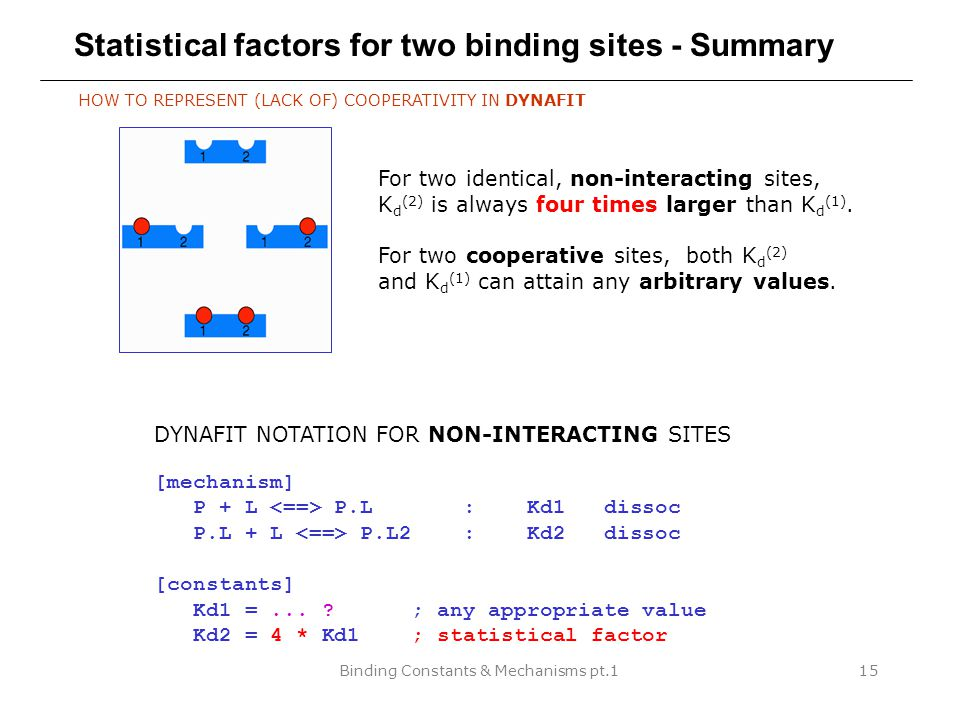 Binding Constants & Mechanisms pt.115 Statistical factors for two binding sites - Summary For two identical, non-interacting sites, K d (2) is always four times larger than K d (1).