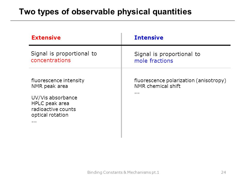 Binding Constants & Mechanisms pt.124 Two types of observable physical quantities ExtensiveIntensive Signal is proportional to concentrations Signal i