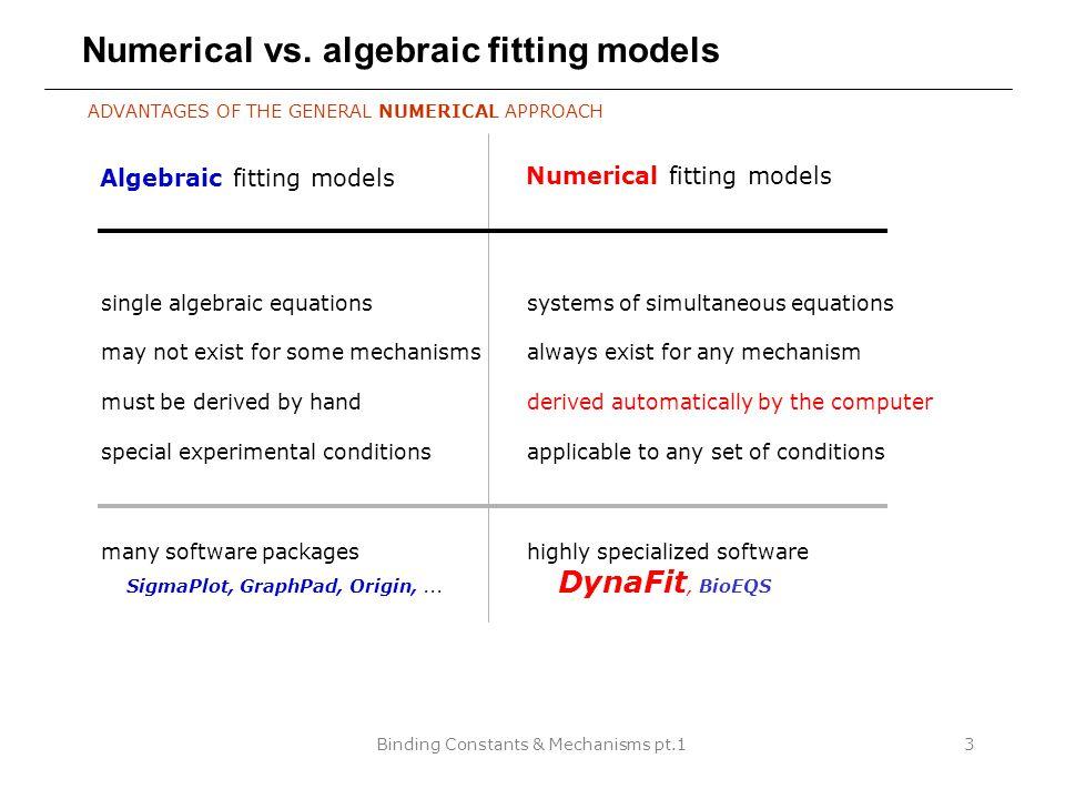 Binding Constants & Mechanisms pt.13 Numerical vs.