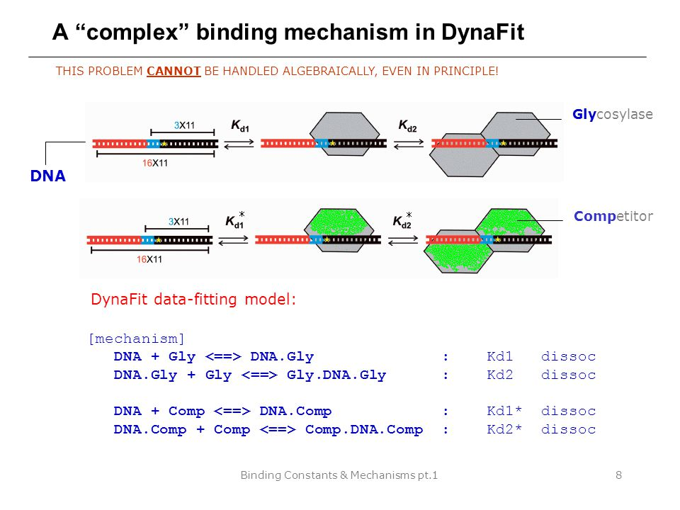 Binding Constants & Mechanisms pt.129 Rapid-equilibrium enzyme kinetics in DynaFit TWO EQUIVALENT WAYS TO REPRESENT RAPID-EQUILIBRIUM ENZYME KINETICS DYNAFIT See DynaFit Scripting Manual on http://www.biokin.com/ METHOD 1: initial rate formalism [task] data = rates approximation = rapid-equilibrium [mechanism] E + S E.S : Ks dissoc E.S ---> E + P : kcat [constants] Ks =...