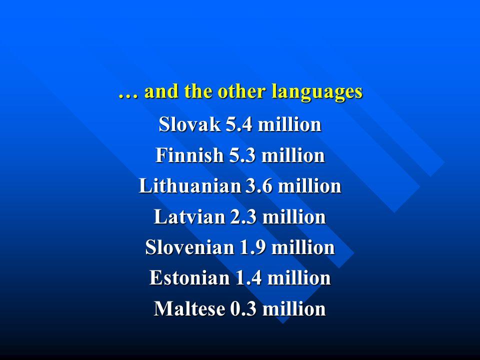 L2 skills in the EU English 34% English 34% German 12% German 12% French 11% French 11% Spanish 5% Spanish 5% Italian 2% Italian 2% Polish 1% Polish 1% Dutch 1% Dutch 1% All other EU languages 3% All other EU languages 3% Eurobarometer 63.4, 2005 Eurobarometer 63.4, 2005