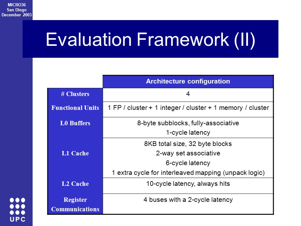U P C MICRO36 San Diego December 2003 Evaluation Framework (II) Architecture configuration # Clusters 4 Functional Units 1 FP / cluster + 1 integer / cluster + 1 memory / cluster L0 Buffers 8-byte subblocks, fully-associative 1-cycle latency L1 Cache 8KB total size, 32 byte blocks 2-way set associative 6-cycle latency 1 extra cycle for interleaved mapping (unpack logic) L2 Cache 10-cycle latency, always hits Register Communications 4 buses with a 2-cycle latency