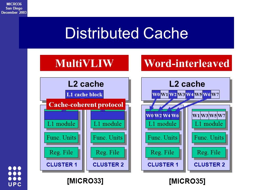 U P C MICRO36 San Diego December 2003 Distributed Cache CLUSTER 1 Reg. File Func. Units L1 module L2 cache W0W1W2W3W4W5W6W7 W0W2W4W6 CLUSTER 2 Reg. Fi