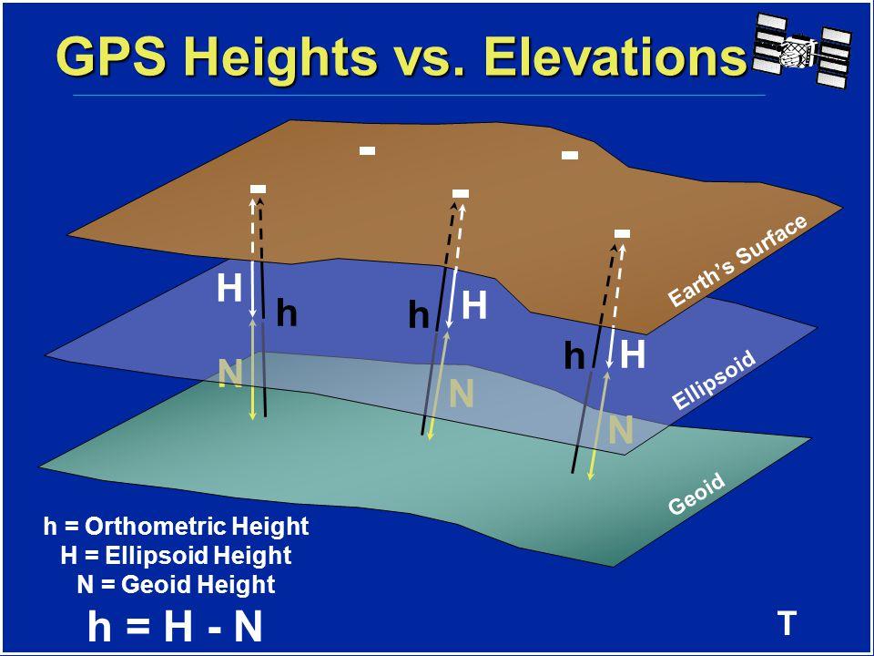 T ECEF and WGS-84 +Z -Y +X ECEF X = -2691542.5437 m Y = -4301026.4260 m Z = 3851926.3688 m X Y Z b a  H WGS-84  = 37 o 23' 26.38035 N = 122 o 02' 16.62574 W H = -5.4083 m