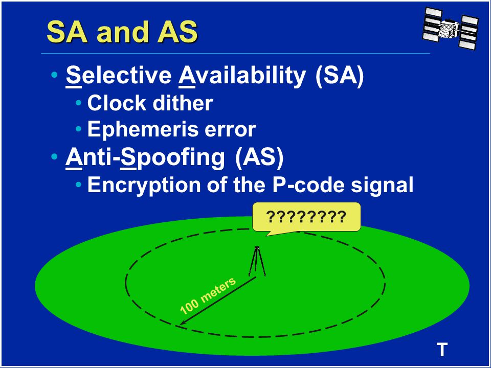 T Errors Sources in GPS Selective Availability (SA) and Anti-Spoofing (AS) Multipath Ionospheric Noise Human Error