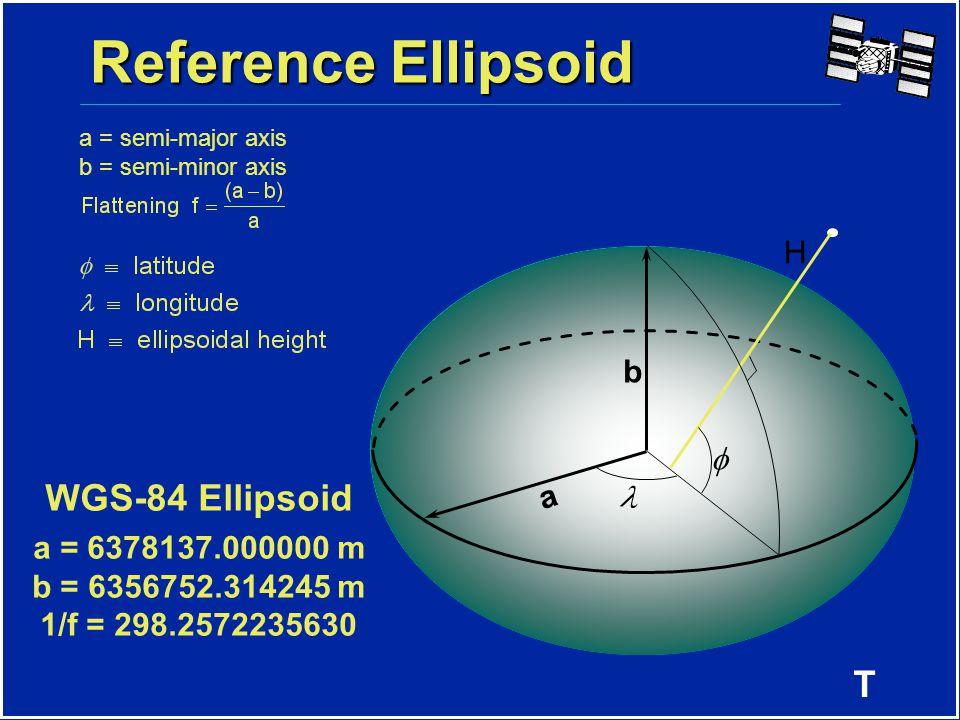 T ECEF Coordinate System +Z -Y +X X Y Z ECEF X = -2691542.5437 m Y = -4301026.4260 m Z = 3851926.3688 m