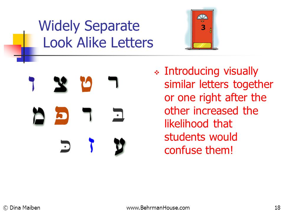 Widely Separate Look Alike Letters  Introducing visually similar letters together or one right after the other increased the likelihood that students would confuse them.