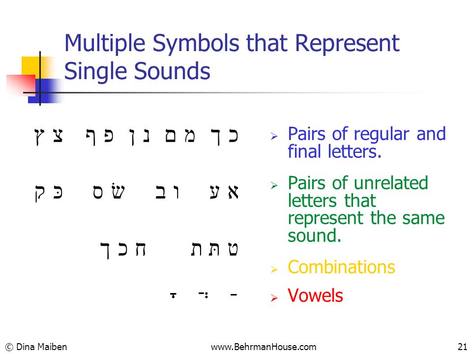Multiple Symbols that Represent Single Sounds ץ צ ף פ ן נ ם מ ך כ ק כּ ס שׂ ב ו ע א ך כ ח תּ ת ט ָ ֲ ַ  Pairs of regular and final letters.