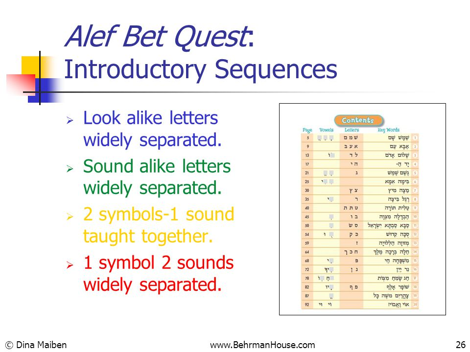 Alef Bet Quest: Introductory Sequences  Look alike letters widely separated.