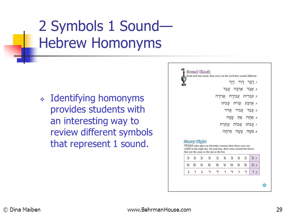 2 Symbols 1 Sound— Hebrew Homonyms  Identifying homonyms provides students with an interesting way to review different symbols that represent 1 sound.