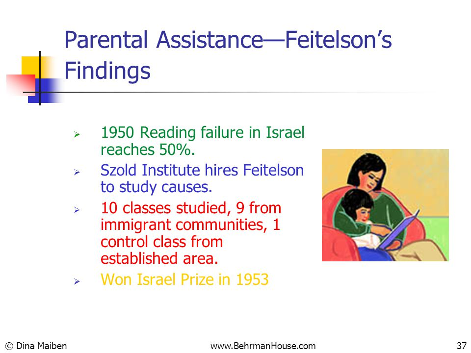 Parental Assistance—Feitelson's Findings  1950 Reading failure in Israel reaches 50%.