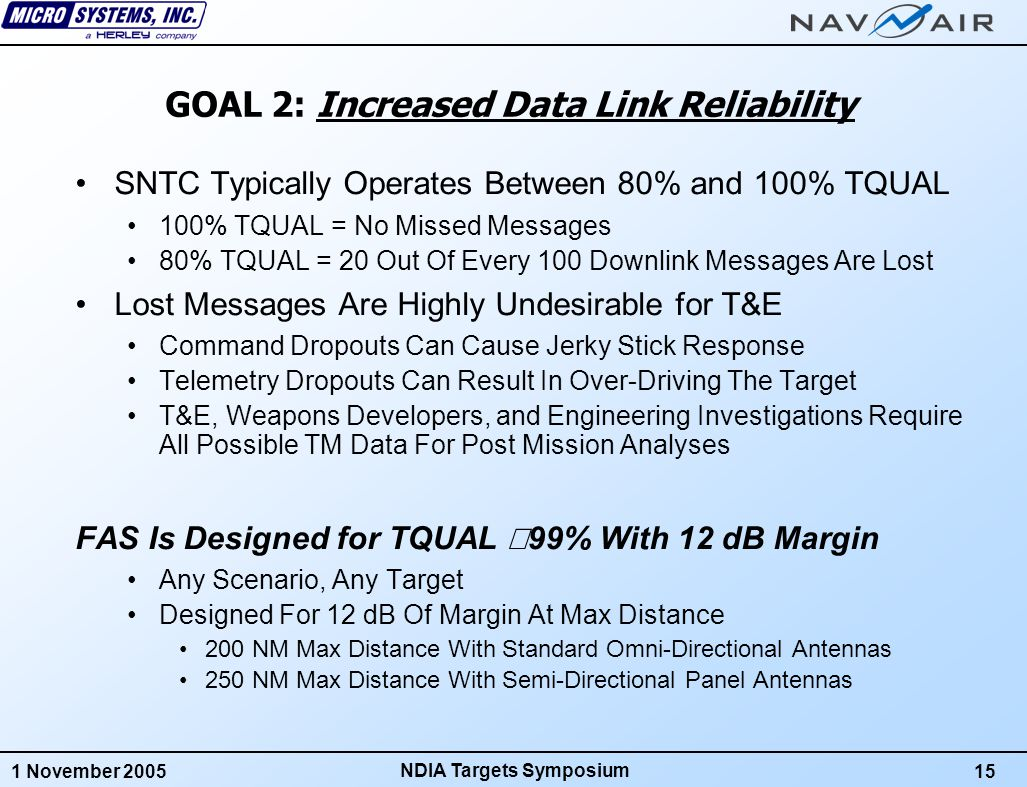 1 November 200515 NDIA Targets Symposium GOAL 2: Increased Data Link Reliability SNTC Typically Operates Between 80% and 100% TQUAL 100% TQUAL = No Missed Messages 80% TQUAL = 20 Out Of Every 100 Downlink Messages Are Lost Lost Messages Are Highly Undesirable for T&E Command Dropouts Can Cause Jerky Stick Response Telemetry Dropouts Can Result In Over-Driving The Target T&E, Weapons Developers, and Engineering Investigations Require All Possible TM Data For Post Mission Analyses FAS Is Designed for TQUAL  99% With 12 dB Margin Any Scenario, Any Target Designed For 12 dB Of Margin At Max Distance 200 NM Max Distance With Standard Omni-Directional Antennas 250 NM Max Distance With Semi-Directional Panel Antennas