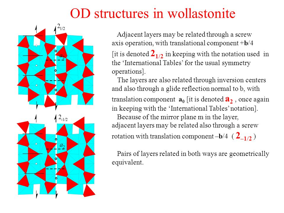 OD structures in wollastonite Adjacent layers may be related through a screw axis operation, with translational component +b/4 [it is denoted 2 1/2 in