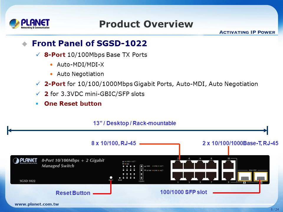 www.planet.com.tw 6 / 24 Product Overview  Rear Panel of SGSD-1022 100~240V AC, universal Power Supply One Power Switch RS-232 console Interface Power Switch RS-232 Console