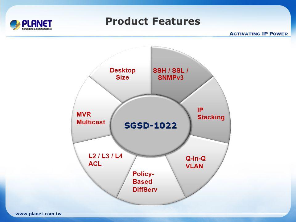 www.planet.com.tw 9 / 24 Product Features  Hardware  SGSD-1022 8-Port 10/100Mbps Interface 2-Port 10/100/1000Mbps Gigabit Interface 2 SFP slots, flexible for Gigabit and Fast Ethernet Fiber-optic network extension – SFP type auto detection, plug and play – 1000Base-SX/LX :Maximum 120 kilometers (MGB-L120)  – 100Base-FX: Maximum 60 kilometres (MFB-F60)