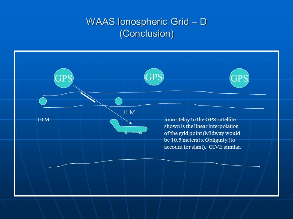 WAAS Ionospheric Grid – D (Conclusion) GPS 10 M 11 M Iono Delay to the GPS satellite shown is the linear interpolation of the grid point (Midway would be 10.5 meters) x Obliguity (to account for slant).
