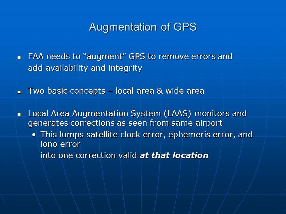 WAAS Ionospheric Grid - B (2 dimension example) WRS GPS WRS TMS