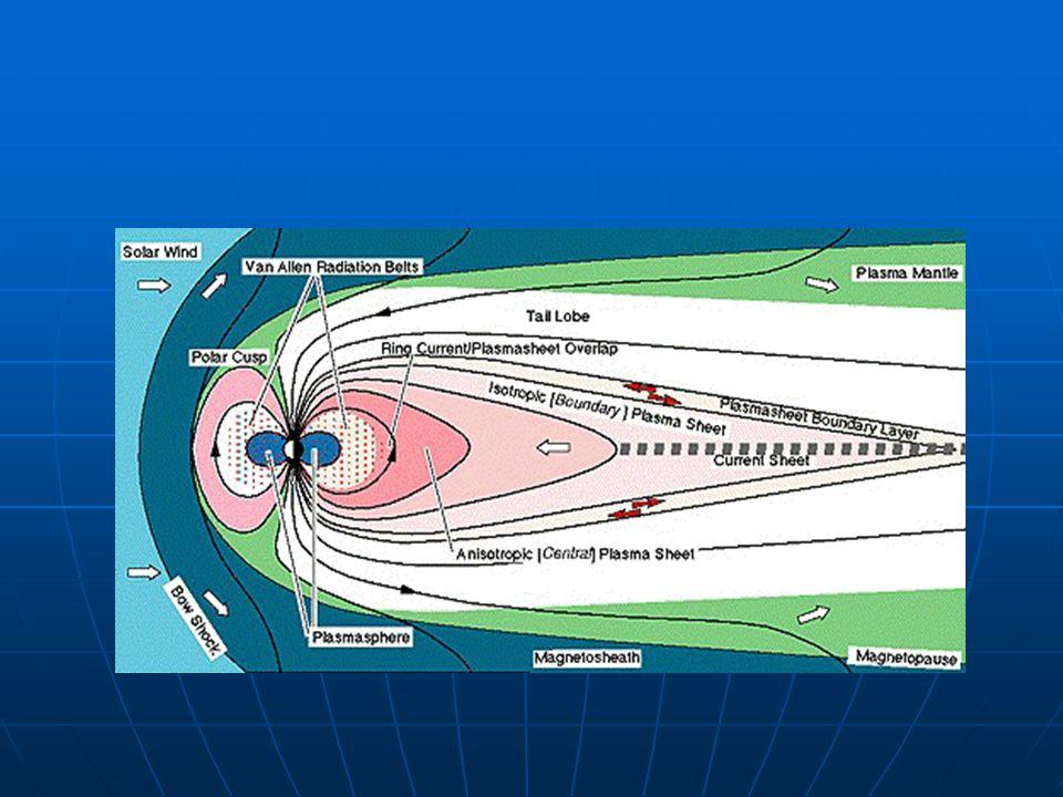 WAAS Ionosphere Example 2 – VPL for LNAV/VNAV Storm Impacts Availability